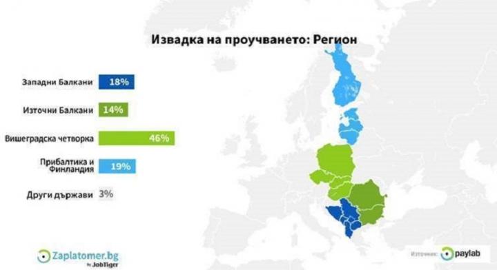 59% от българите смятат, че работата им е застрашена
