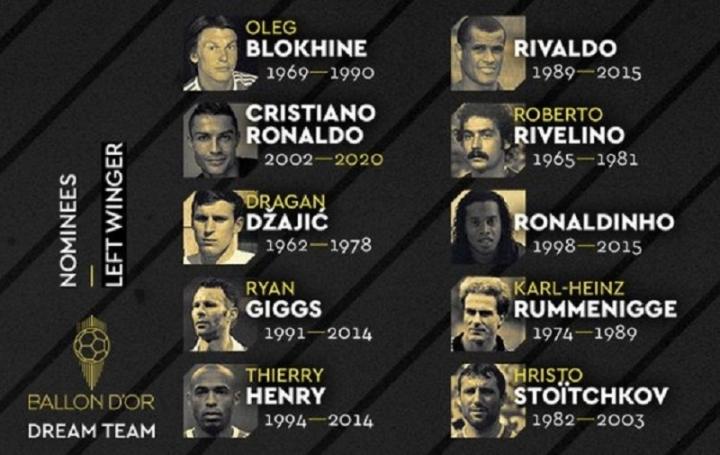 """Стоичков е номиниран за най-добро ляво крило в историята на футбола """"Франс Футбол"""""""