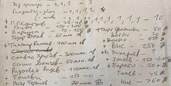 Прокуратурата публикува снимка с имена и суми, иззета от дома на Атанас Бобоков. Десет души са обвиняеми по случая с внос на опасен боклук